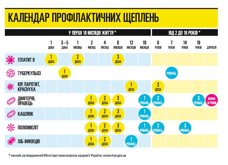 Вгосударстве Украина зарегистрирован новый случай столбняка: ребенок вочень тяжелом состоянии